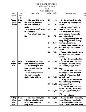 Kế hoạch tự chọn môn Ngữ văn 6 HKII năm 2010-2011