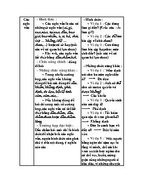 Ôn tập Ngữ văn 8 - Phần Tiếng việt: Các loại câu