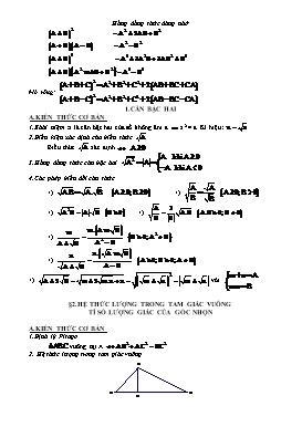 Tổng hợp kiến thức chương 1 môn Toán 9
