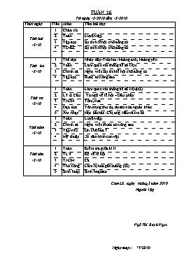Giáo án Lớp 3 - Tuần 26 - Năm học 2009-2010 - Ngô Thị Bạch Ngọc