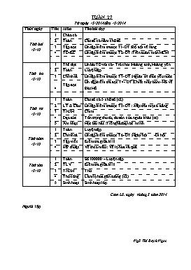 Giáo án Lớp 3 - Tuần 27 - Năm học 2009-2010 - Ngô Thị Bạch Ngọc
